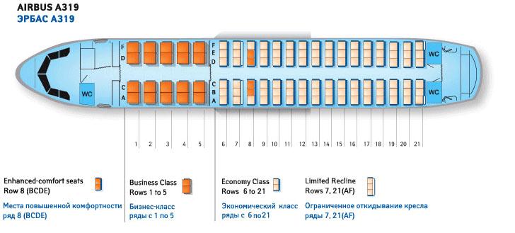 Airbus A319 схема салона