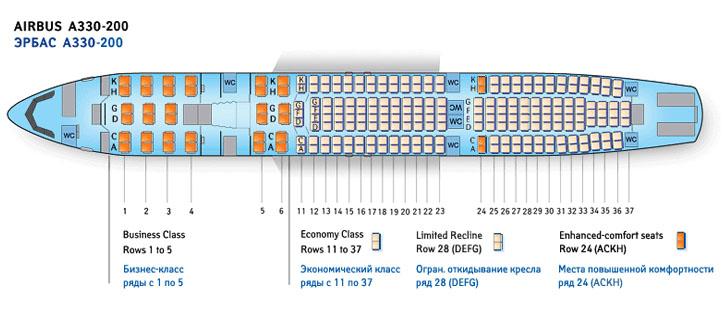 Airbus A330 схема салона.