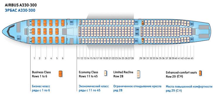 Airbus A330-300 схема салона
