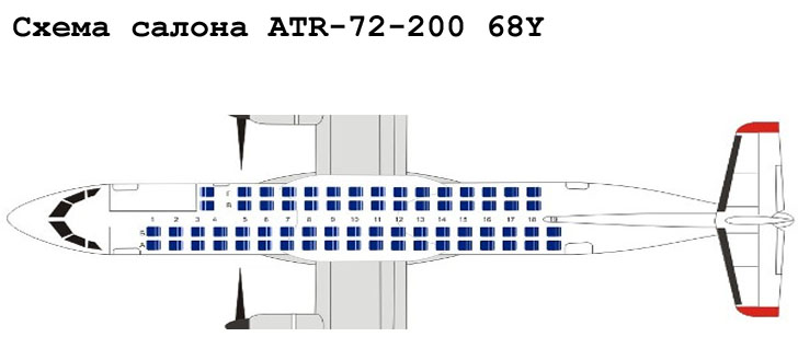 Aerospatiale/Alenia ATR 72-200 схема салона самолета с компоновкой 68Y