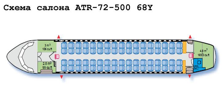 Aerospatiale/Alenia ATR 72-500 схема салона самолета с компоновкой 68Y