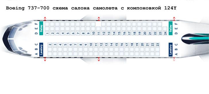 Boeing 737-700 схема салона самолета с компоновкой 124Y