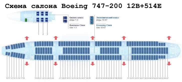 Boeing 747-200 схема салона
