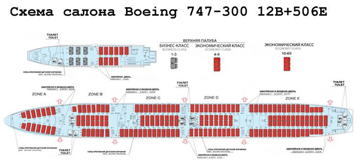 Boeing 747-300 схема салона