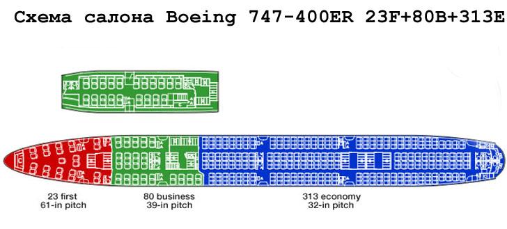 Boeing 747-400ER схема салона самолета с компоновкой 23F+80B+313E