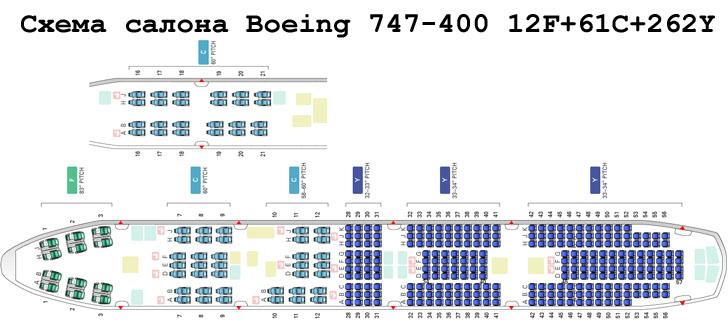 Boeing 747-400 схема салона самолета с компоновкой 12F+61C+262Y