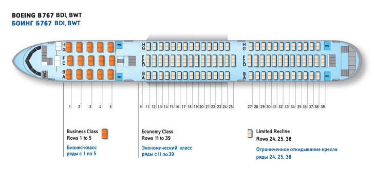 BWT схема салона самолета