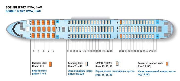 Boeing 767 BWW, BWX схема