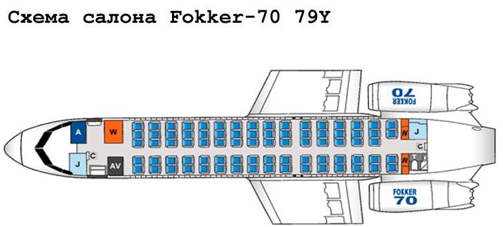 Fokker 70 схема салона самолета с компоновкой 79Y