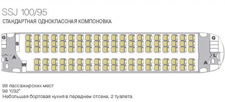 Sukhoi Superjet 100 (SSJ100) схема салона самолета с компоновкой 98Y