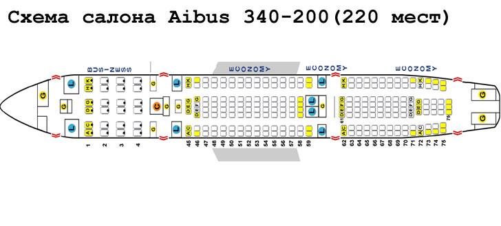 Airbus A340-200 схема салона самолета на 220 мест
