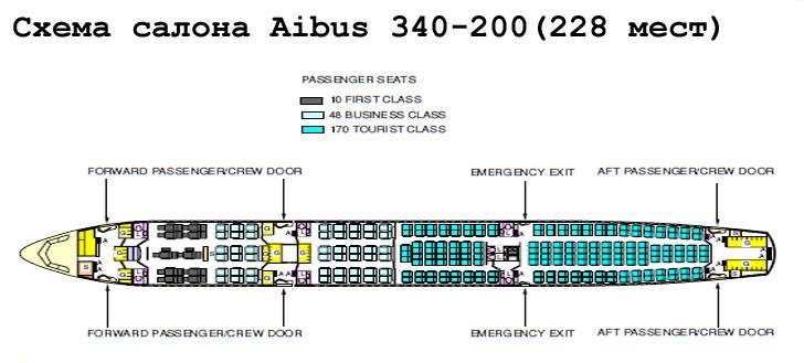 Airbus A340-200 схема салона самолета на 228 мест