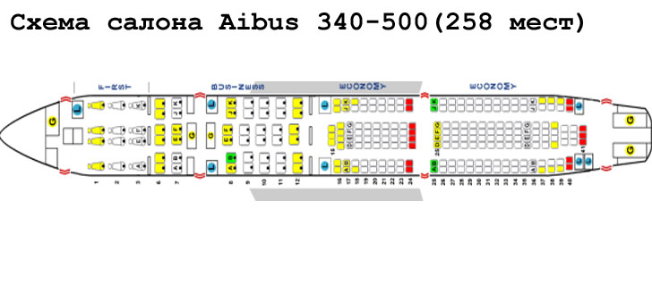 Airbus a340 for Interieur airbus a340 600