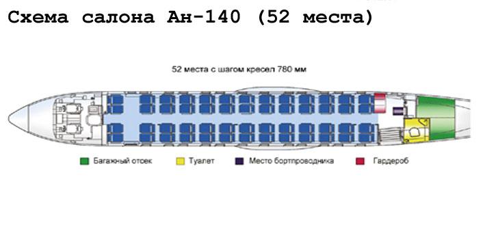 Ан-140 (An-140) схема салона