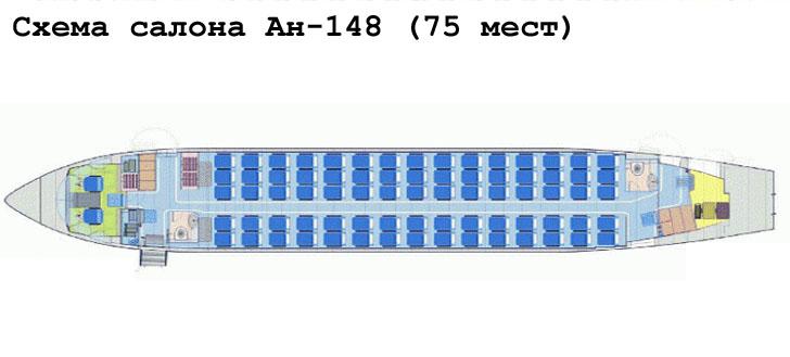 АН-148 схема салона самолета на 75 мест