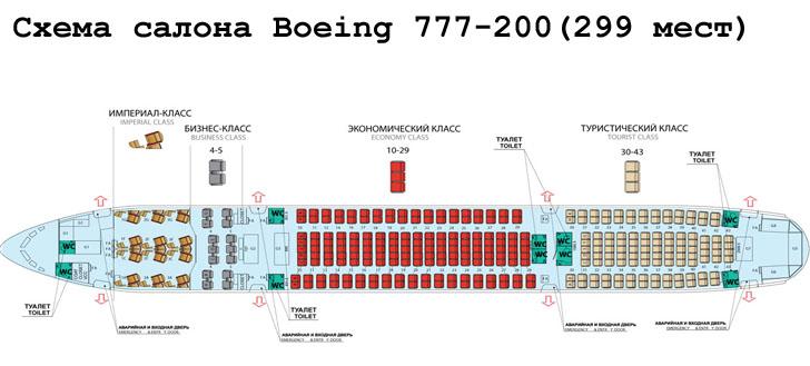 Boeing 777-200 схема салона самолета на 299 мест