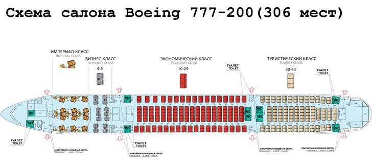 Boeing 777-200 схема салона