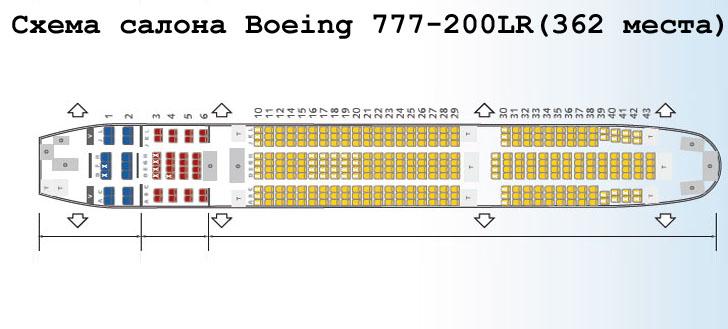 Boeing 777-200LR схема салона самолета на 362 места