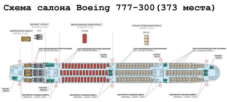 Boeing 777-300 схема салона