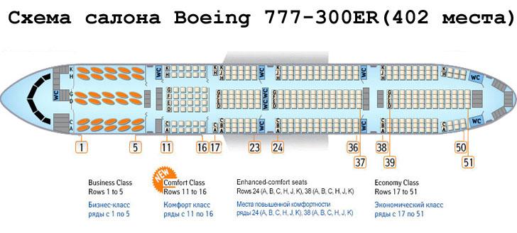 Boeing 777-300ER схема салона самолета на 402 места
