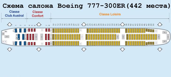 Boeing 777-300ER схема салона самолета на 442 места