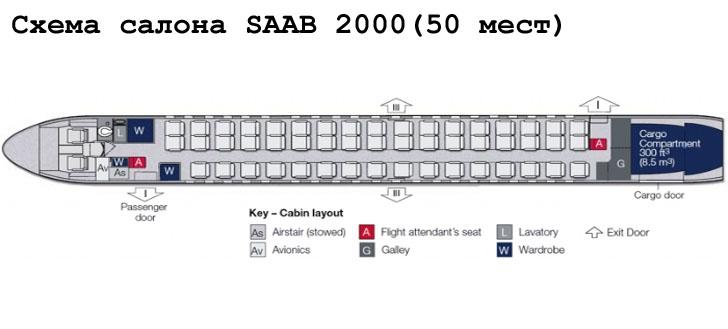 Saab 2000 схема салона